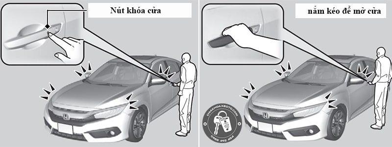 mo khoa cua thong minh khong can remote-chiakhoaxeoto